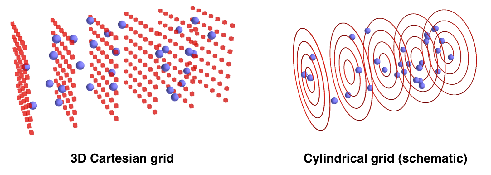 _images/3d_vs_cylindrical.png